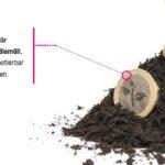 Kaffeekapseln Bioplastik